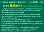 Ce aduce Eclipsa de Soare din 13 iulie 2018 pentru zodia Balanta