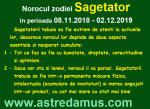 Norocul in 2019 la zodia Sagetator