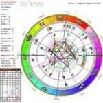 Microanaliza astrologica gratuita pentru fanii de pe facebook