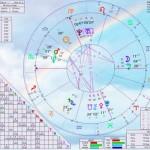 Live, astrograma gratuită și Q and A astrologice